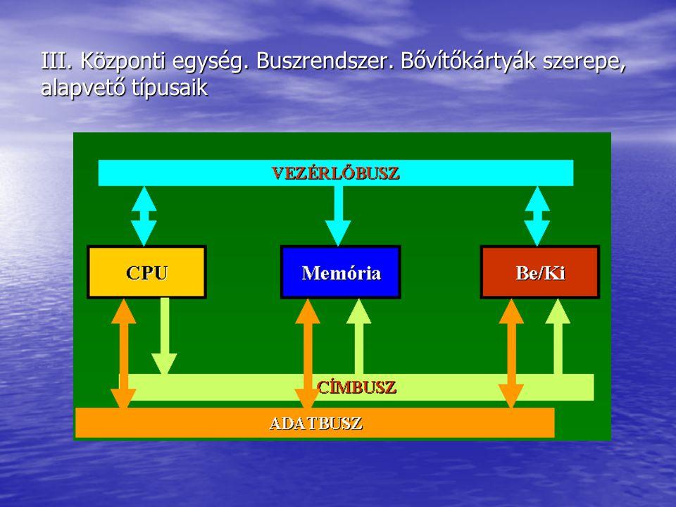 Fontosabb csatolótípusok (ISA, PCI, PCMCIA, AGP, USB) (meg kell tudni mutatni, a kártyát fel kell tudni ismerni) Fontosabb csatolótípusok (ISA, PCI, PCMCIA, AGP, USB) (meg kell tudni mutatni, a kártyát fel kell tudni ismerni) A bővítőkártyák szerepe A bővítőkártyák szerepe Hangkártya típusok (AdLib, Sound Blaster, Pro, 16, AWE32) Hangkártya típusok (AdLib, Sound Blaster, Pro, 16, AWE32) Grafikus kártyák (MDA, CGA, Hercules, VGA, SVGA) Grafikus kártyák (MDA, CGA, Hercules, VGA, SVGA)
