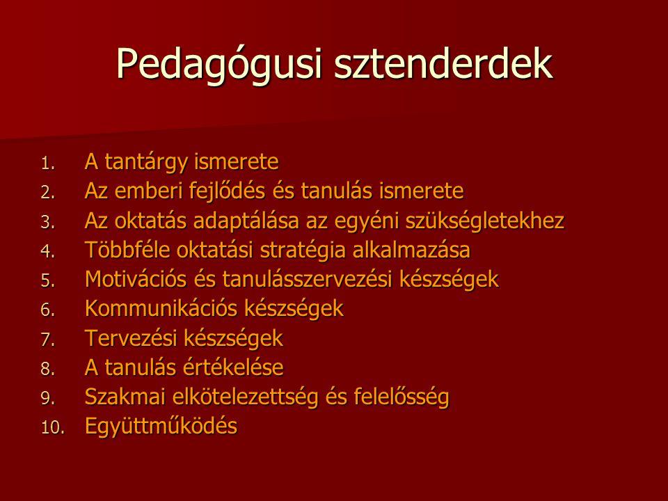 Pedagógusi sztenderdek 1. A tantárgy ismerete 2. Az emberi fejlődés és tanulás ismerete 3. Az oktatás adaptálása az egyéni szükségletekhez 4. Többféle