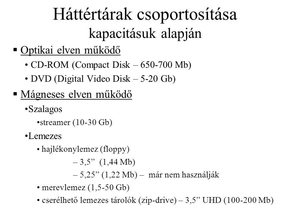 Háttértárak csoportosítása kapacitásuk alapján  Optikai elven működő CD-ROM (Compact Disk – 650-700 Mb) DVD (Digital Video Disk – 5-20 Gb)  Mágneses