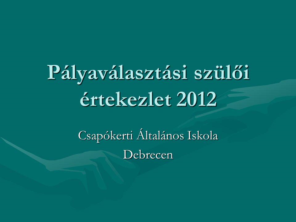 Pályaválasztási szülői értekezlet 2012 Csapókerti Általános Iskola Debrecen