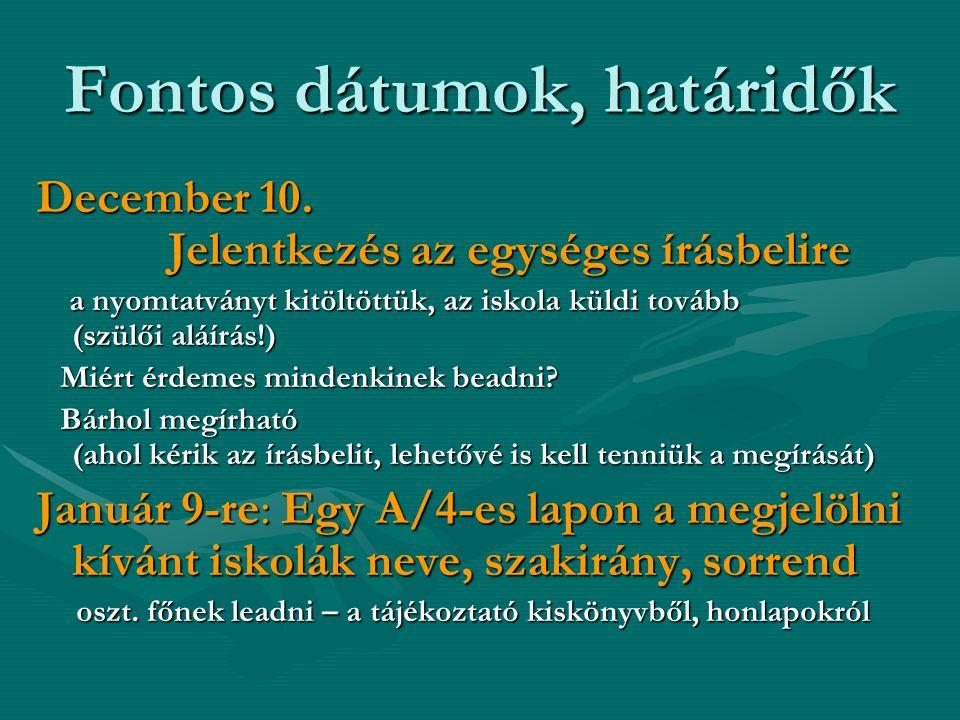 Fontos dátumok, határidők December 10.