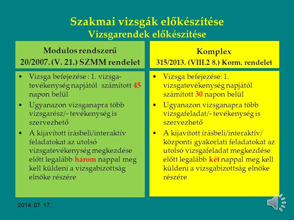 Szakmai vizsgák előkészítése Vizsgarend kialakítása 2014. 07. 17.13