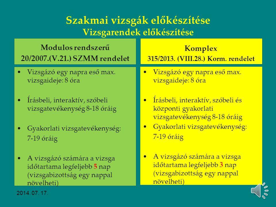 Szakmai vizsgák előkészítése Vizsgarendek előkészítése Modulos rendszerű 20/2007. (V. 21.) SZMM rendelet Vizsga befejezése : 1. vizsga- tevékenység na