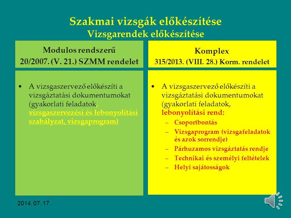 Szakmai vizsgák előkészítése Vizsgarendek előkészítése Modulos rendszerű 20/2007.(V.21.) SZMM rendelet Vizsgázó egy napra eső max. vizsgaideje: 8 óra
