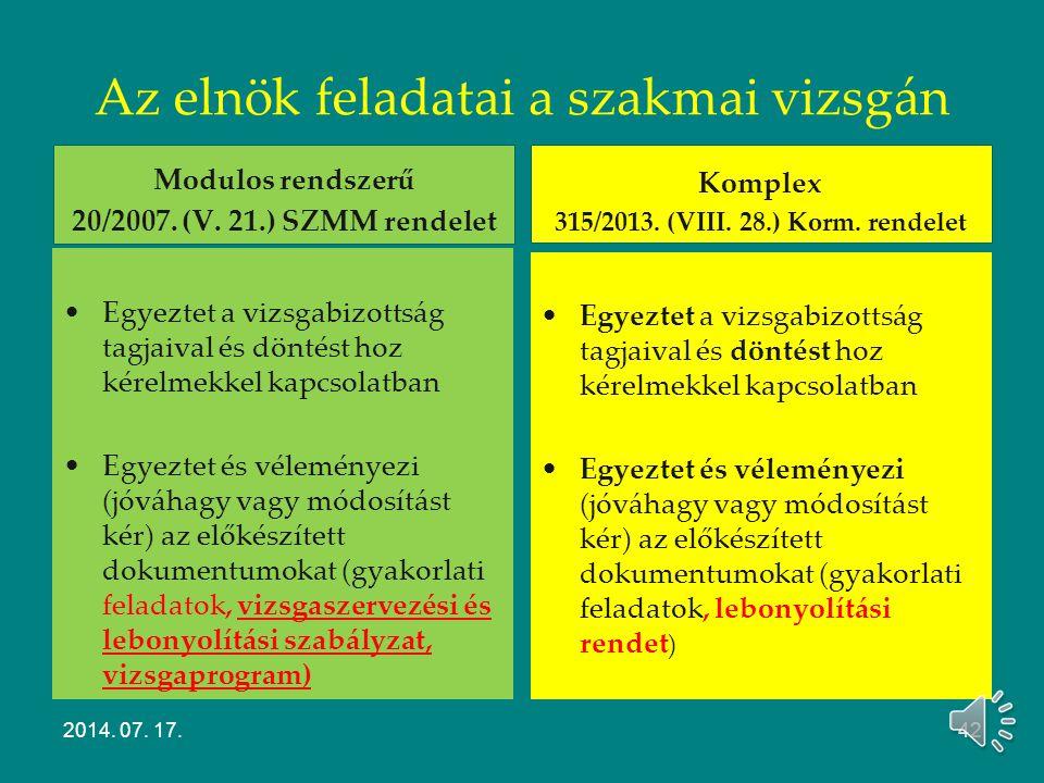 Az elnök feladatai a szakmai vizsgán Modulos rendszerű 20/2007. (V. 21.) SZMM rendelet Irányítja a vizsgabizottság munkáját Biztosítja a jogszerű, sza