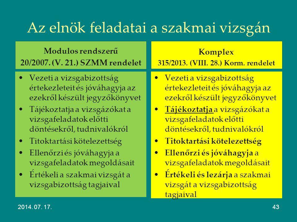 Az elnök feladatai a szakmai vizsgán Modulos rendszerű 20/2007. (V. 21.) SZMM rendelet Egyeztet a vizsgabizottság tagjaival és döntést hoz kérelmekkel