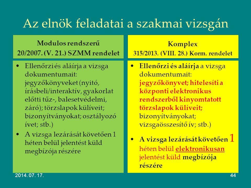 Az elnök feladatai a szakmai vizsgán Modulos rendszerű 20/2007. (V. 21.) SZMM rendelet Vezeti a vizsgabizottság értekezleteit és jóváhagyja az ezekről