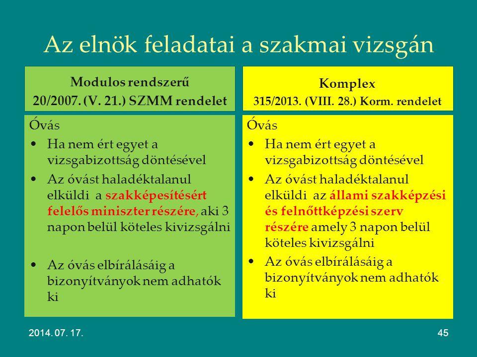 Az elnök feladatai a szakmai vizsgán Modulos rendszerű 20/2007. (V. 21.) SZMM rendelet Ellenőrzi és aláírja a vizsga dokumentumait: jegyzőkönyveket (n