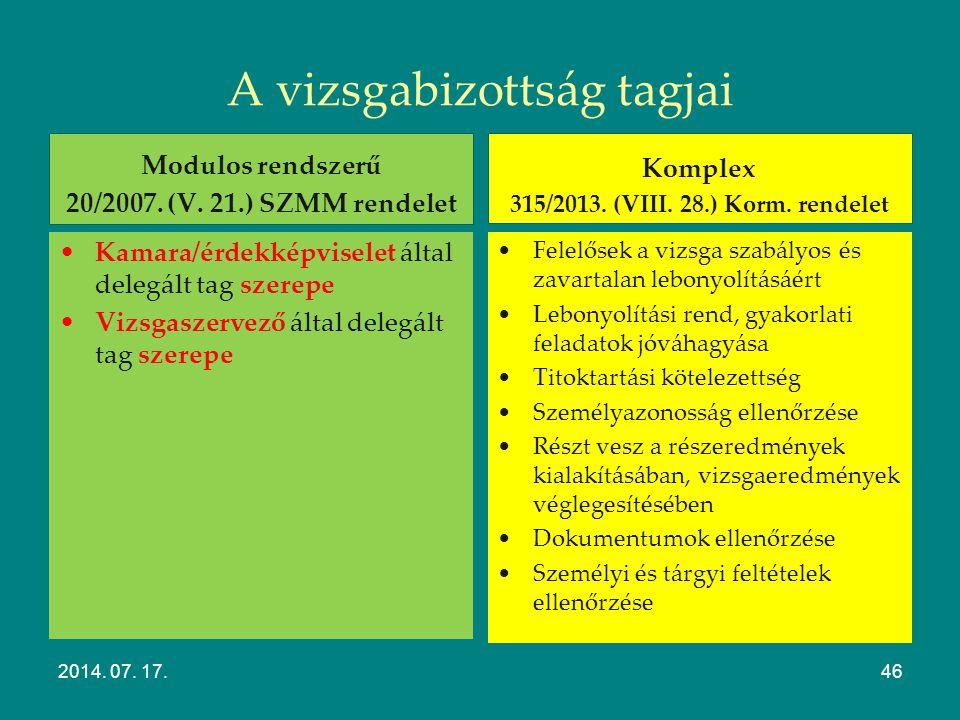 Az elnök feladatai a szakmai vizsgán Modulos rendszerű 20/2007. (V. 21.) SZMM rendelet Óvás Ha nem ért egyet a vizsgabizottság döntésével Az óvást hal