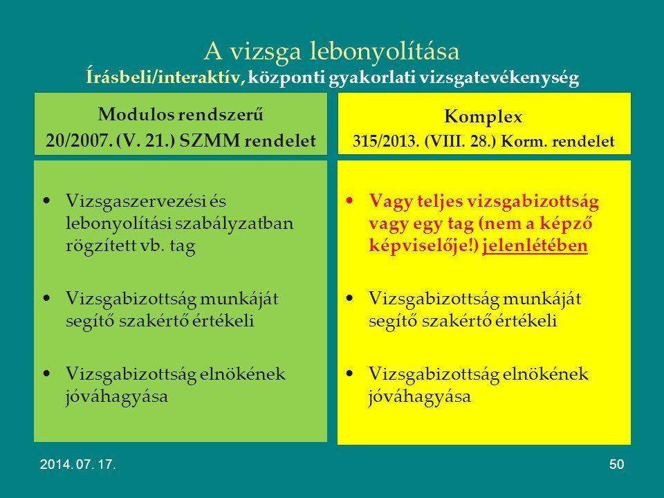 A vizsga lebonyolítása Írásbeli/interaktív, központi gyakorlati vizsgatevékenység Modulos rendszerű 20/2007.