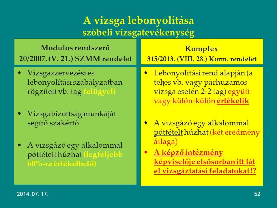 A vizsga lebonyolítása gyakorlati vizsgatevékenység Modulos rendszerű 20/2007. (V. 21.) SZMM rendelet Vizsgaszervezési és lebonyolítási szabályzatban