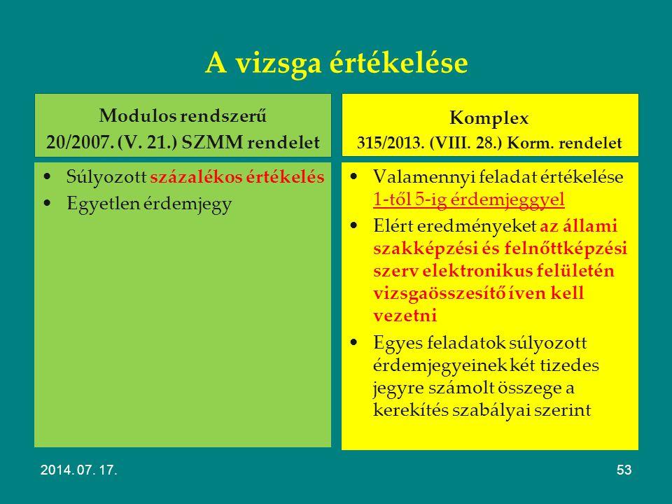 A vizsga lebonyolítása szóbeli vizsgatevékenység Modulos rendszerű 20/2007.
