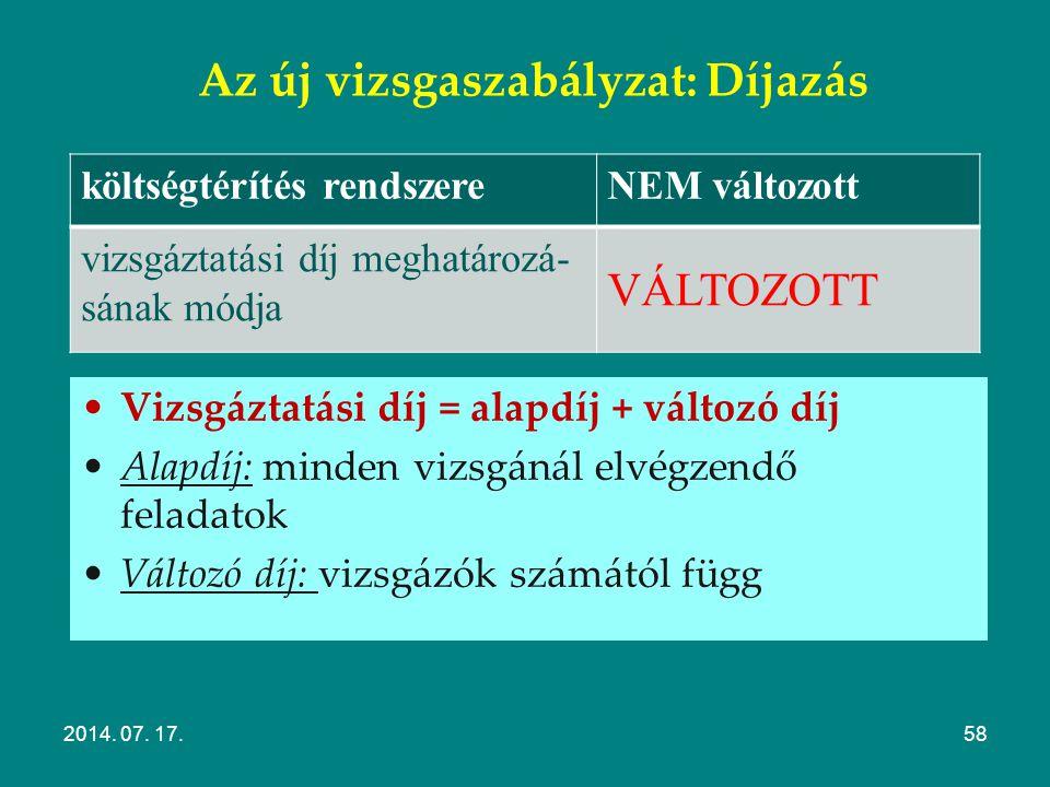 Szakmai vizsgák Díjazás 2014. 07. 17.57
