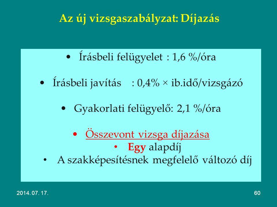 Az új vizsgaszabályzat: Díjazás Alapdíj: a minimálbér 9,5 %-a (2014-ben 9.642 Ft) Változó díj: KategóriaElnök %Tag (és jegyző) % új régi I.3,94,52,93,5 II.3,442,53,1 III.2,93,52,12,7 IV.2,43,51,72,7 2014.