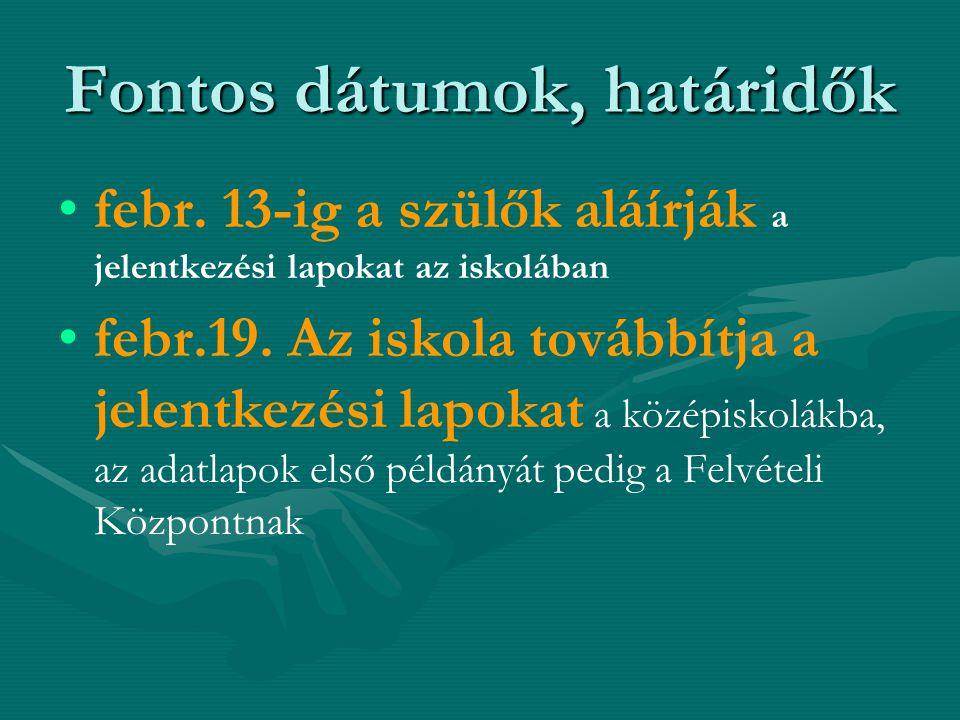 Fontos dátumok, határidők febr.22.-márc. 12.