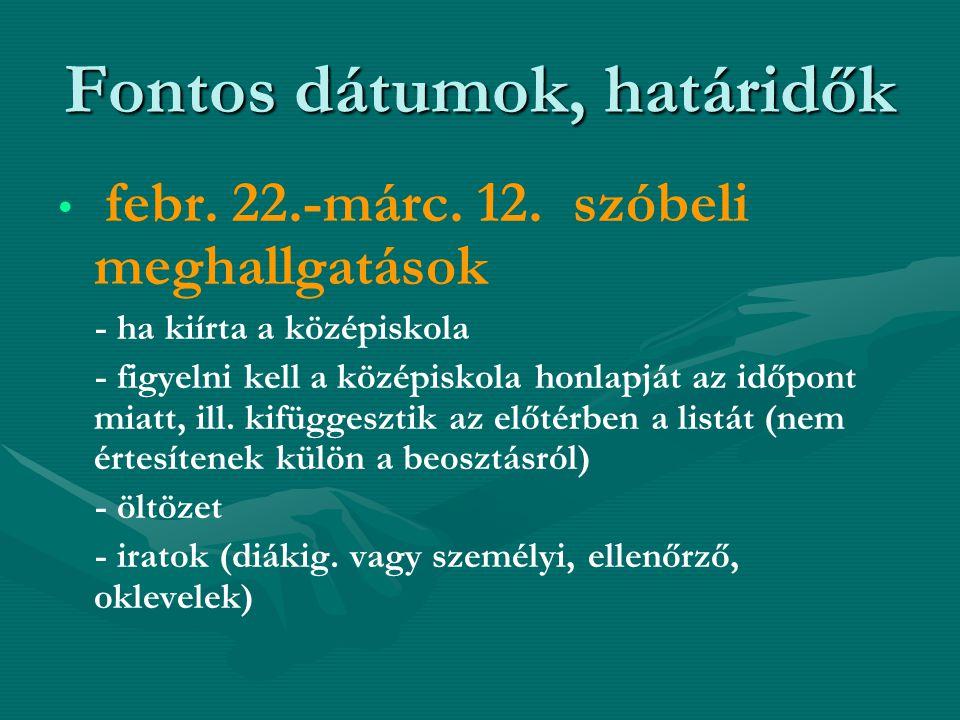 Fontos dátumok, határidők febr. 22.-márc. 12.