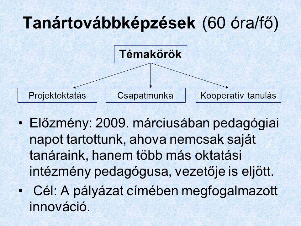 Tanártovábbképzések (60 óra/fő) Előzmény: 2009.