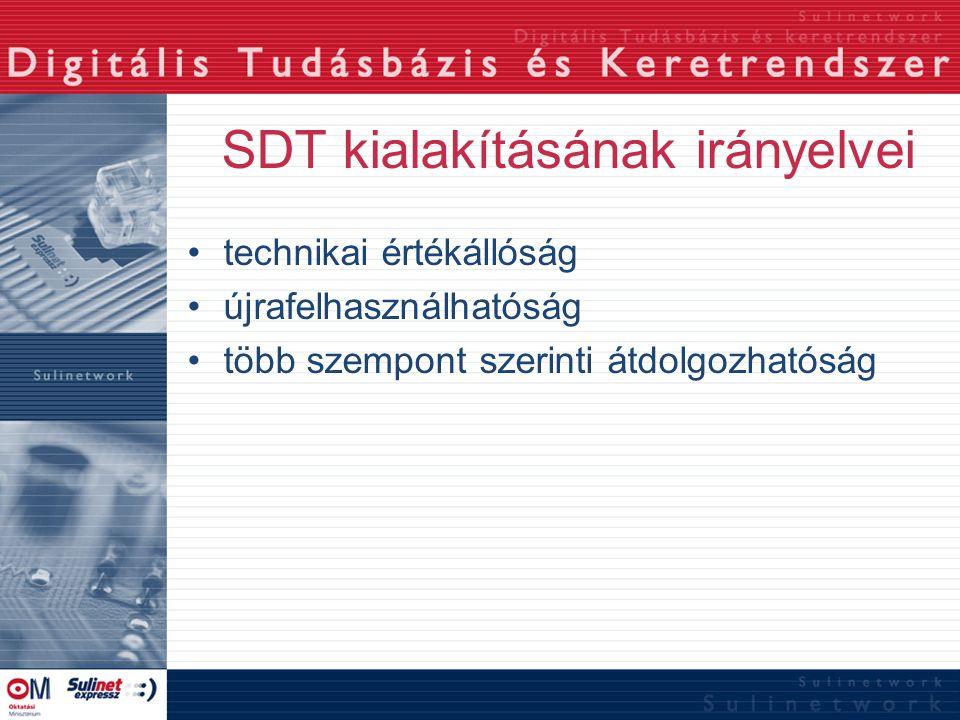 SDT kialakításának irányelvei technikai értékállóság újrafelhasználhatóság több szempont szerinti átdolgozhatóság