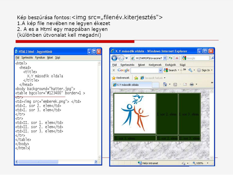 Kép beszúrása fontos: 1.A kép file nevében ne legyen ékezet 2. A es a Html egy mappában legyen (különben útvonalat kell megadni)