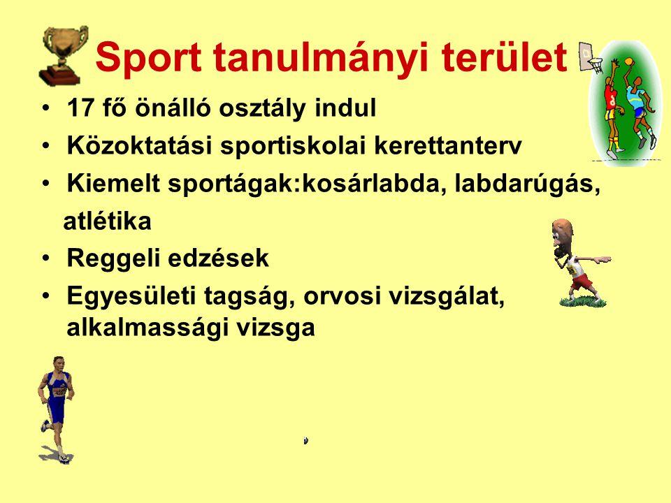 Sport tanulmányi terület 17 fő önálló osztály indul Közoktatási sportiskolai kerettanterv Kiemelt sportágak:kosárlabda, labdarúgás, atlétika Reggeli edzések Egyesületi tagság, orvosi vizsgálat, alkalmassági vizsga