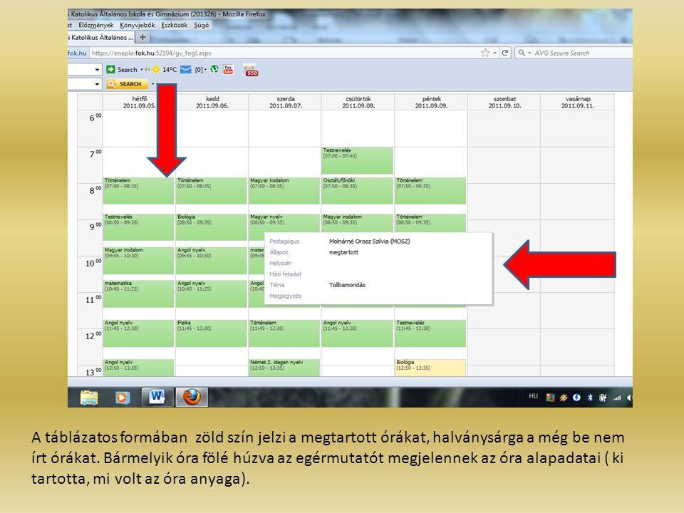 A táblázatos formában zöld szín jelzi a megtartott órákat, halványsárga a még be nem írt órákat. Bármelyik óra fölé húzva az egérmutatót megjelennek a