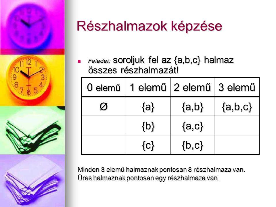 Részhalmazok képzése Feladat: soroljuk fel az {a,b,c} halmaz összes részhalmazát! Feladat: soroljuk fel az {a,b,c} halmaz összes részhalmazát! Minden