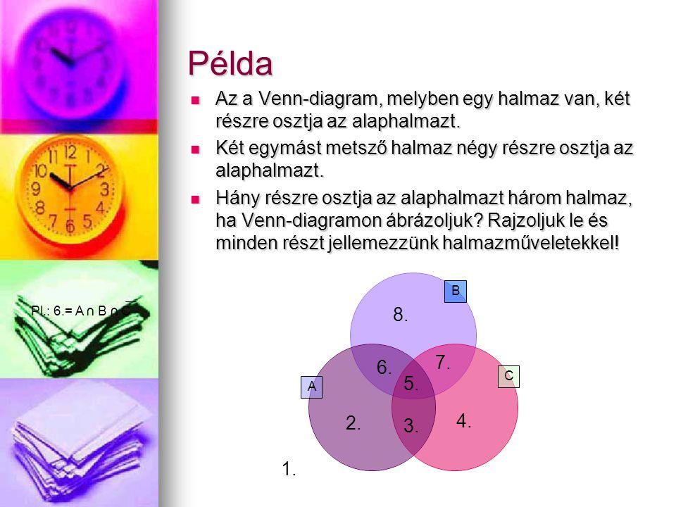 Példa Az a Venn-diagram, melyben egy halmaz van, két részre osztja az alaphalmazt. Az a Venn-diagram, melyben egy halmaz van, két részre osztja az ala
