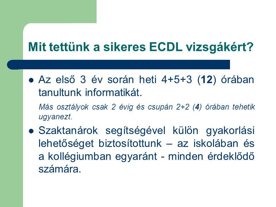 Mit tettünk a sikeres ECDL vizsgákért? Az első 3 év során heti 4+5+3 (12) órában tanultunk informatikát. Más osztályok csak 2 évig és csupán 2+2 (4) ó