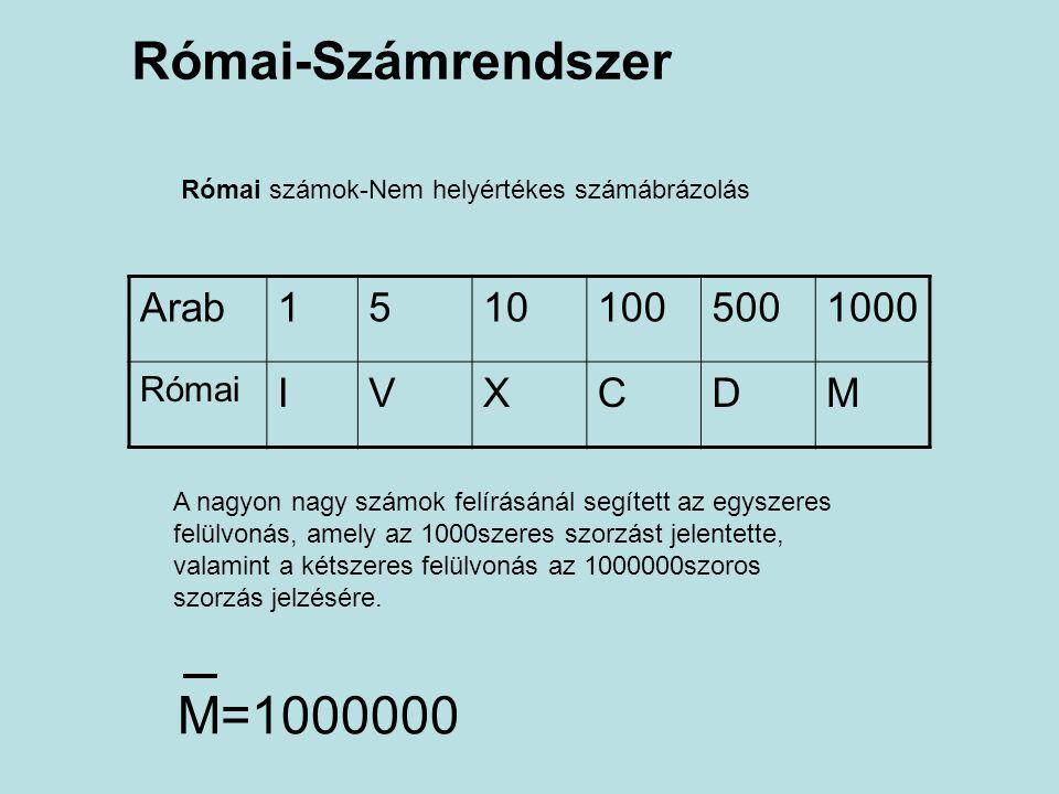 Római-Számrendszer A nagyon nagy számok felírásánál segített az egyszeres felülvonás, amely az 1000szeres szorzást jelentette, valamint a kétszeres fe