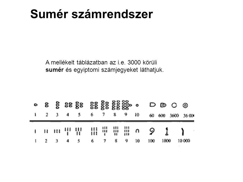 Sumér számrendszer A mellékelt táblázatban az i.e. 3000 körüli sumér és egyiptomi számjegyeket láthatjuk.
