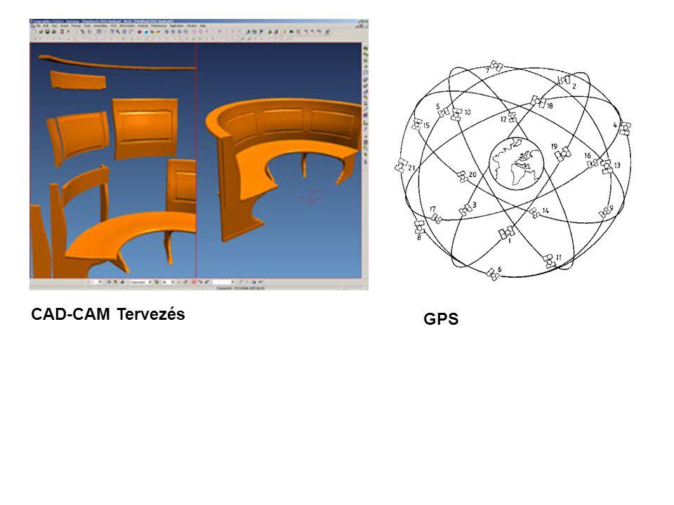 CAD-CAM Tervezés GPS