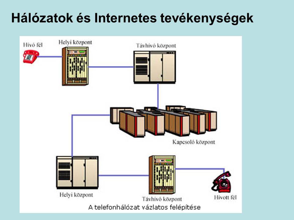 Hálózatok és Internetes tevékenységek