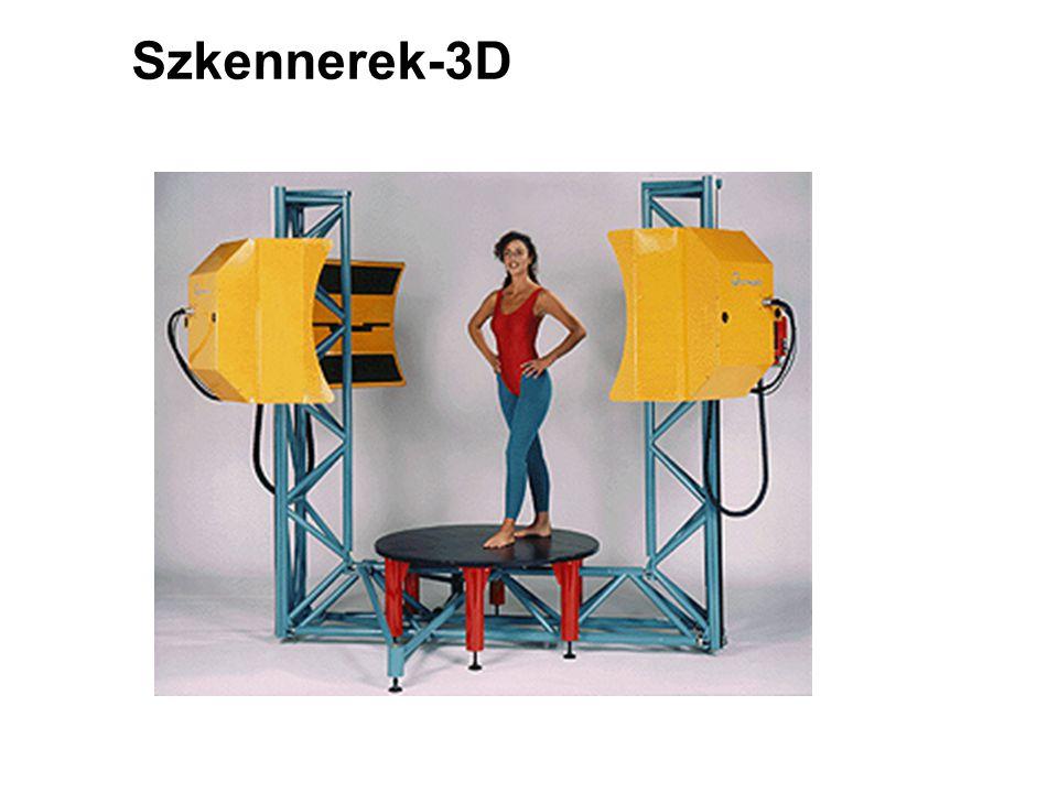 Szkennerek-3D