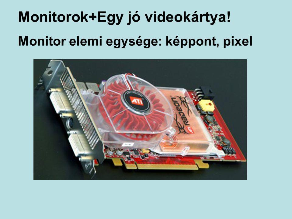 Monitorok+Egy jó videokártya! Monitor elemi egysége: képpont, pixel