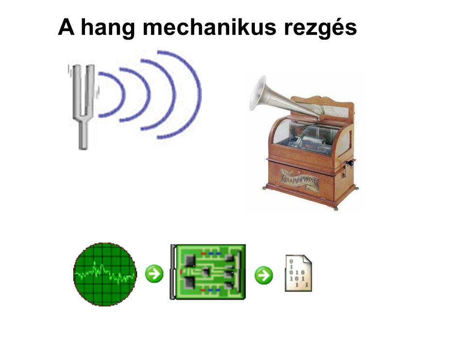 A hang mechanikus rezgés