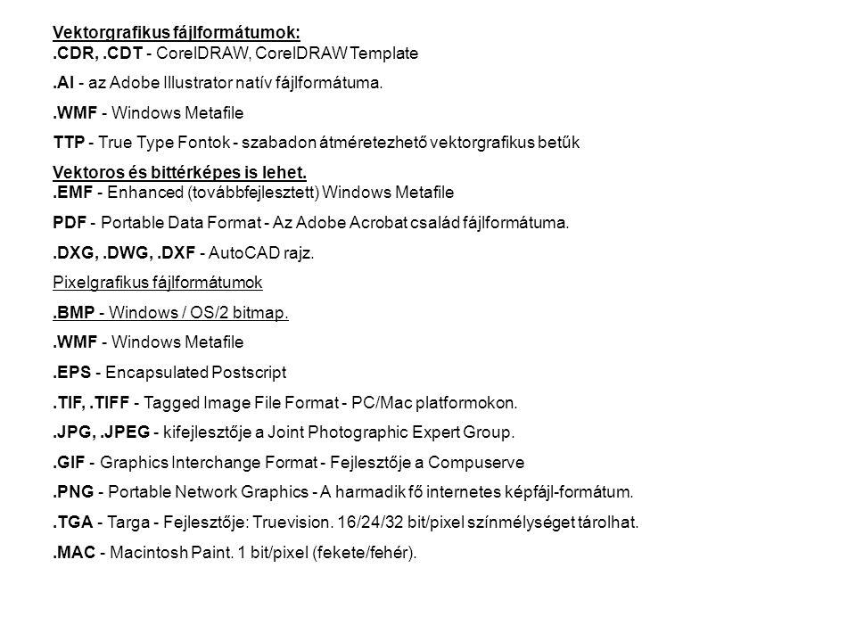 Vektorgrafikus fájlformátumok:.CDR,.CDT - CorelDRAW, CorelDRAW Template.AI - az Adobe Illustrator natív fájlformátuma..WMF - Windows Metafile TTP - Tr