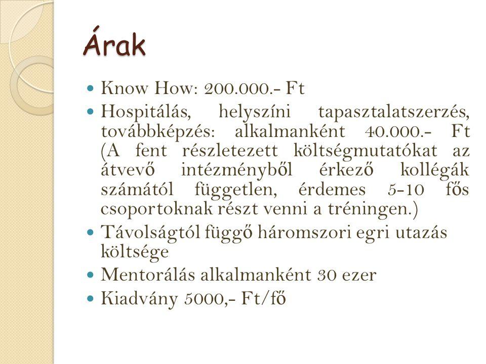 Árak Know How: 200.000.- Ft Hospitálás, helyszíni tapasztalatszerzés, továbbképzés: alkalmanként 40.000.- Ft (A fent részletezett költségmutatókat az