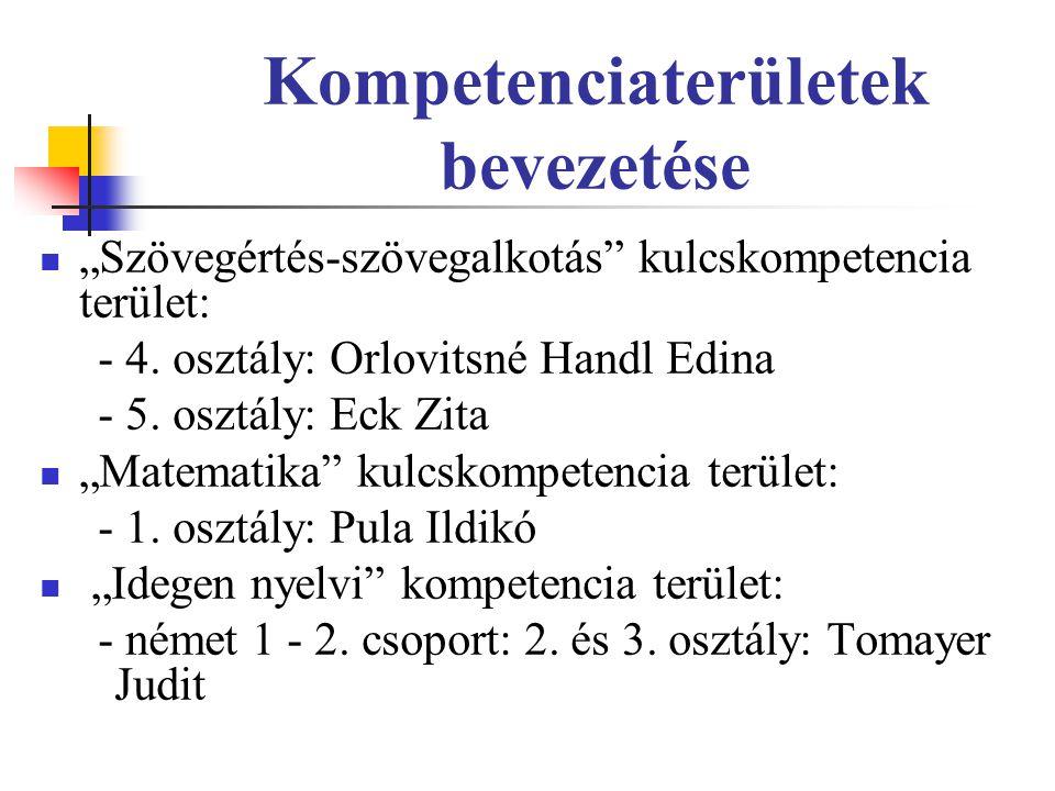 """Kompetenciaterületek bevezetése """"Szövegértés-szövegalkotás"""" kulcskompetencia terület: - 4. osztály: Orlovitsné Handl Edina - 5. osztály: Eck Zita """"Mat"""