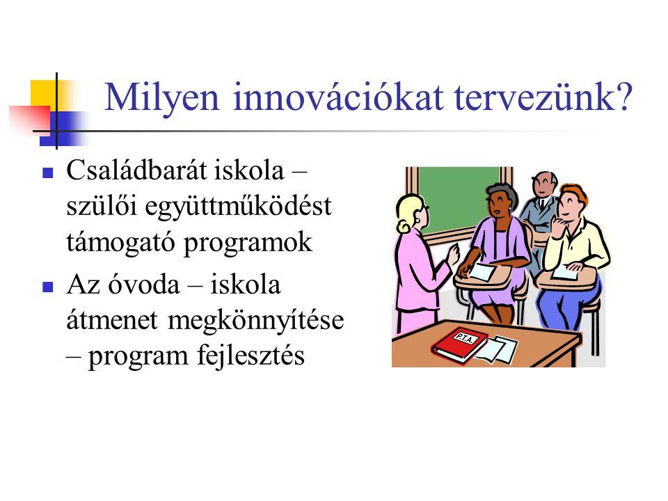 Milyen innovációkat tervezünk? Családbarát iskola – szülői együttműködést támogató programok Az óvoda – iskola átmenet megkönnyítése – program fejlesz