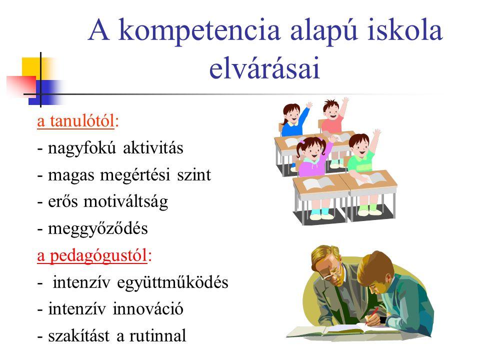 A kompetencia alapú iskola elvárásai a tanulótól: - nagyfokú aktivitás - magas megértési szint - erős motiváltság - meggyőződés a pedagógustól: - inte