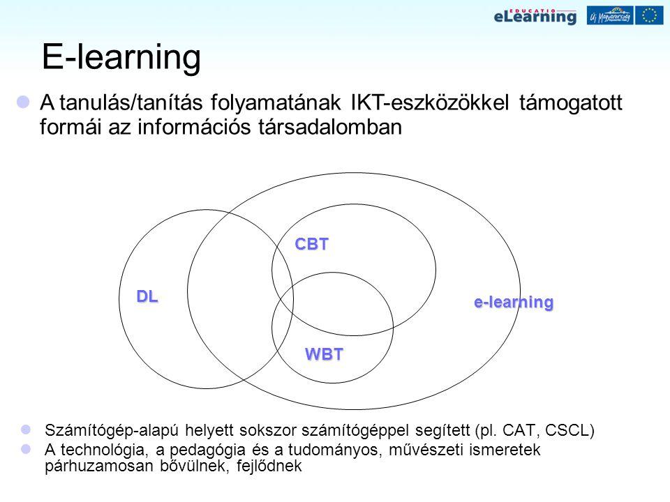 E-learning Számítógép-alapú helyett sokszor számítógéppel segített (pl. CAT, CSCL) A technológia, a pedagógia és a tudományos, művészeti ismeretek pár
