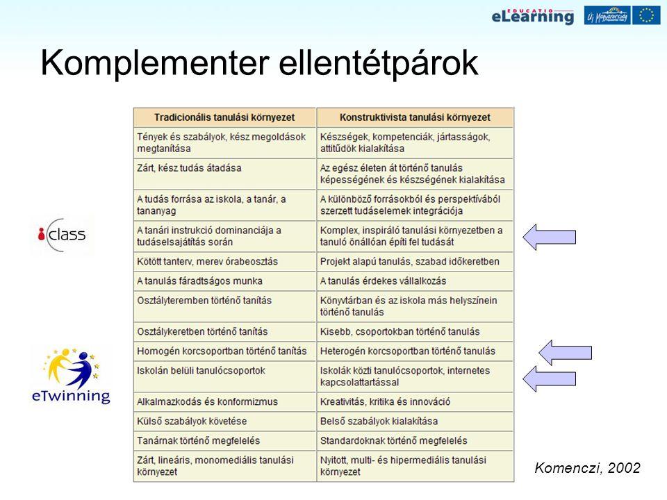Az e-learning technológiai elemei intelligens számítógépes környezet hálózati kommunikációs infrastruktúra hipermediális prezentációs technika mesterséges intelligencia (Perelmann, 1992)