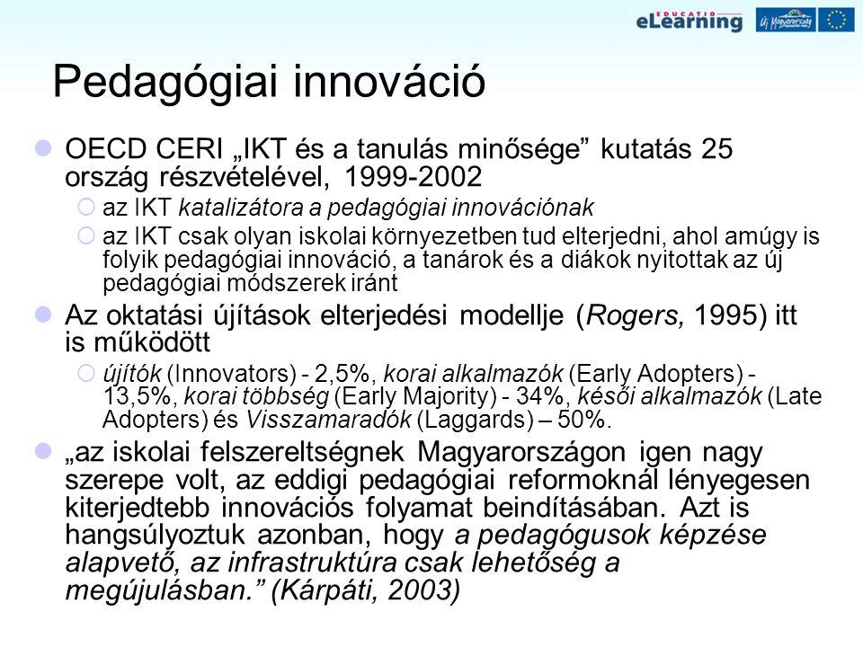 Az IKT hatása a pedagógiai gyakorlatra The ICT Impact Report - a review of studies of ICT impact on schools in Europe, European Schoolnet, December 2006  17 tanulmány, kutatási jelentés alapján Néhány megállapítás  az OECD tagországokban összefüggés van az IKT-val töltött tanulási idő és a PISA teszteken elért matematika eredmények között  A tanárok 86%-a szerint a tanulók motiváltabbak, ha IKT-eszközöket használnak (Empirica, 2006).