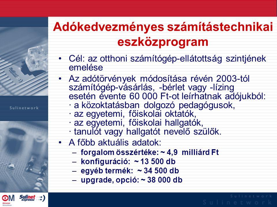 Adókedvezményes számítástechnikai eszközprogram Cél: az otthoni számítógép-ellátottság szintjének emelése Az adótörvények módosítása révén 2003-tól sz