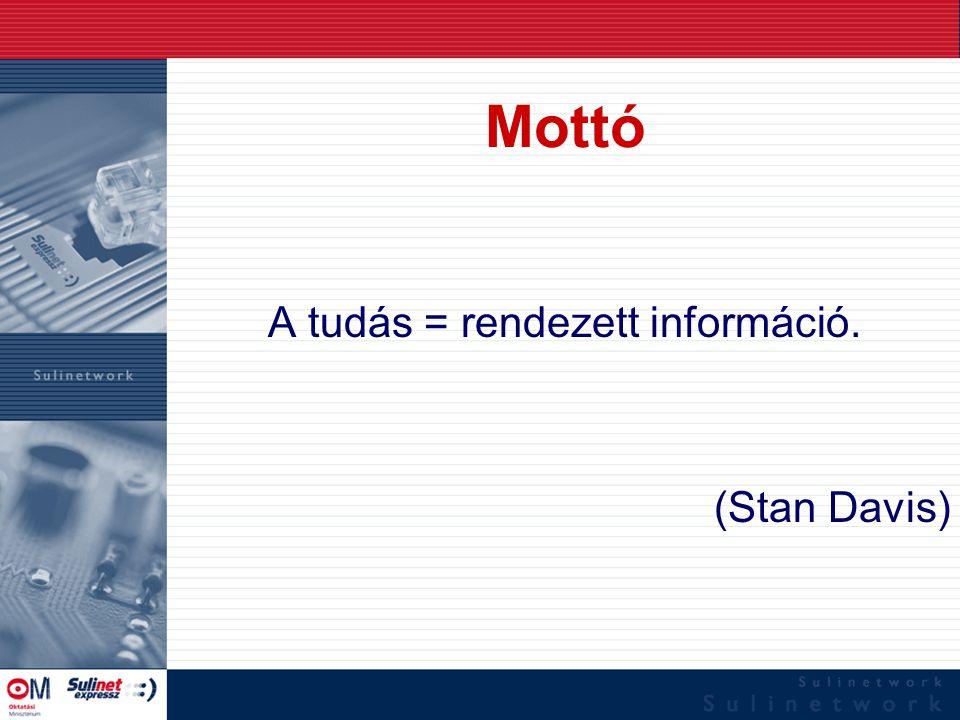Mottó A tudás = rendezett információ. (Stan Davis)