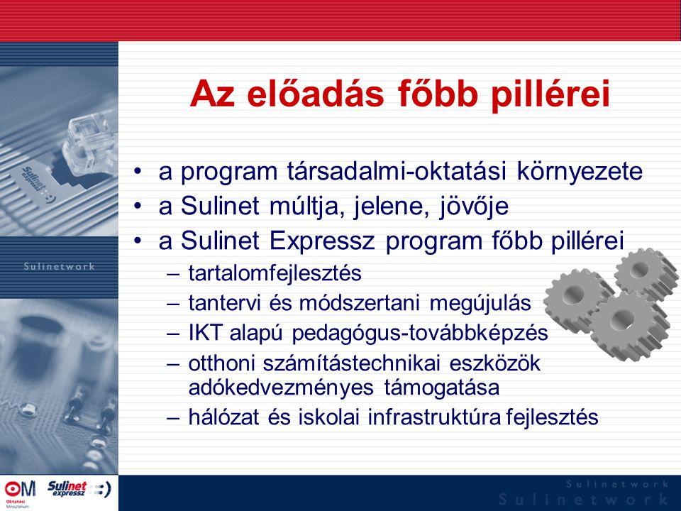 Az előadás főbb pillérei a program társadalmi-oktatási környezete a Sulinet múltja, jelene, jövője a Sulinet Expressz program főbb pillérei –tartalomf