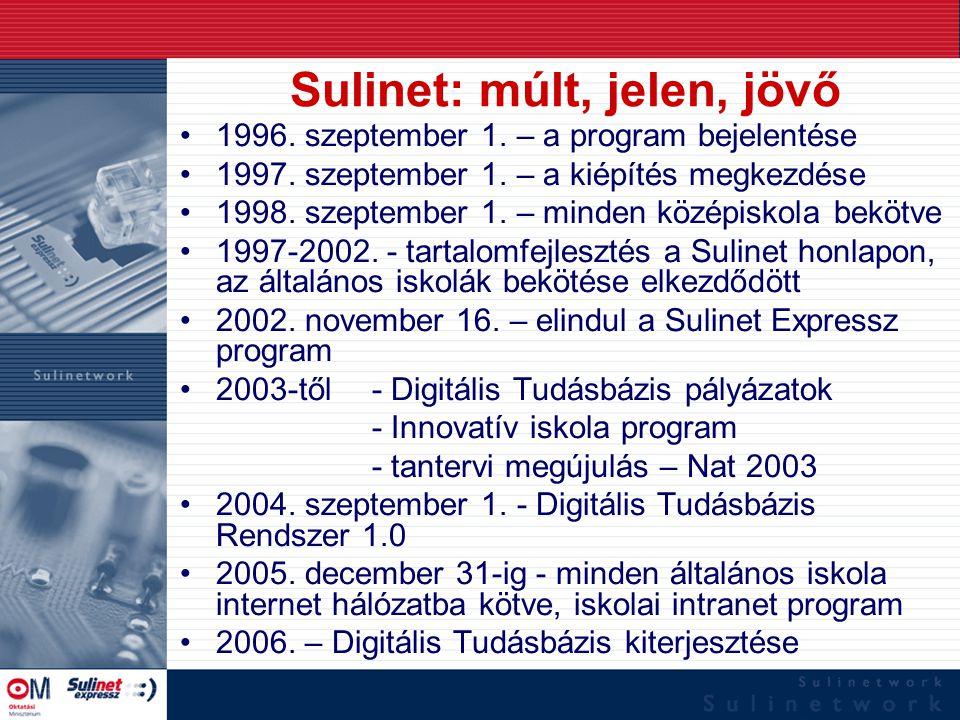Sulinet: múlt, jelen, jövő 1996. szeptember 1. – a program bejelentése 1997. szeptember 1. – a kiépítés megkezdése 1998. szeptember 1. – minden középi