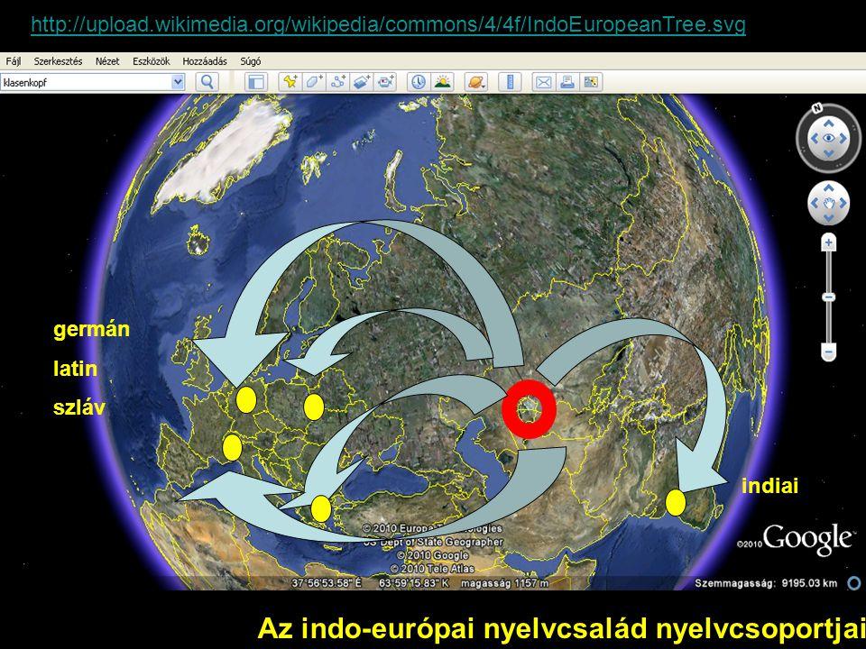 Az indo-európai nyelvcsalád nyelvcsoportjai http://upload.wikimedia.org/wikipedia/commons/4/4f/IndoEuropeanTree.svg germán latin szláv indiai