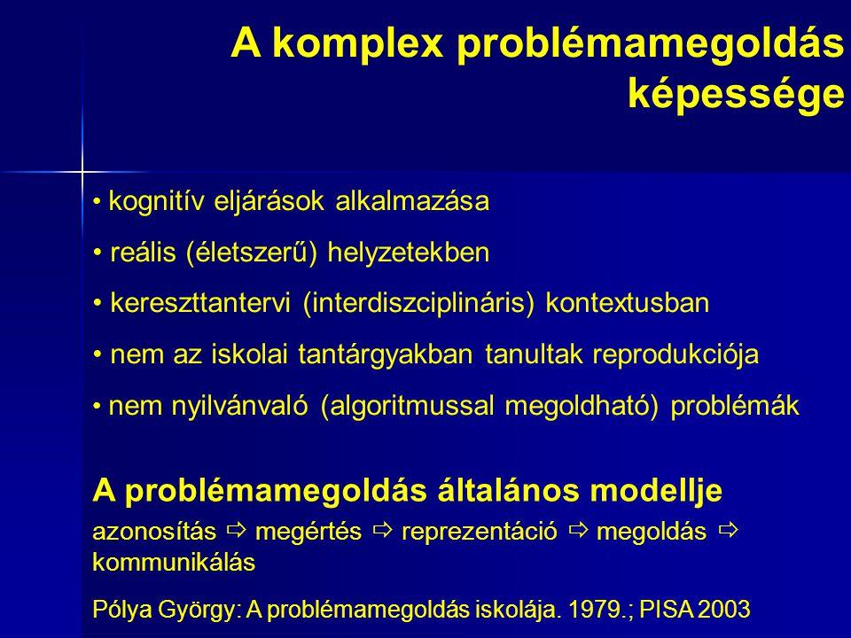 kognitív eljárások alkalmazása reális (életszerű) helyzetekben kereszttantervi (interdiszciplináris) kontextusban nem az iskolai tantárgyakban tanultak reprodukciója nem nyilvánvaló (algoritmussal megoldható) problémák A komplex problémamegoldás képessége A problémamegoldás általános modellje azonosítás  megértés  reprezentáció  megoldás  kommunikálás Pólya György: A problémamegoldás iskolája.