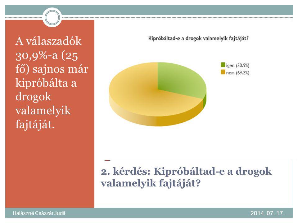 2. kérdés: Kipróbáltad-e a drogok valamelyik fajtáját? A válaszadók 30,9%-a (25 fő) sajnos már kipróbálta a drogok valamelyik fajtáját. 2014. 07. 17.